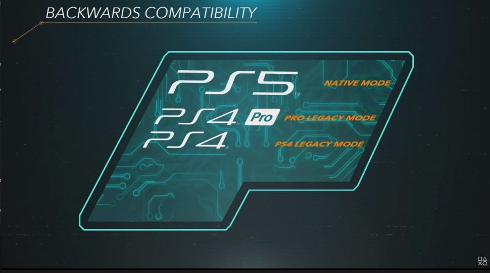 Here's What We Know So Far About the Upcoming PS5