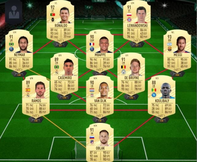 Why FIFA Titles Need To Be Criticized More